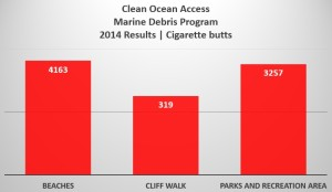 2014_09_08_cigarette_butts
