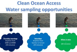2014_12_10_water_sampling_opportunities