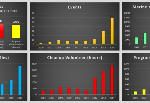 2014_12_27_total_cleanup_results