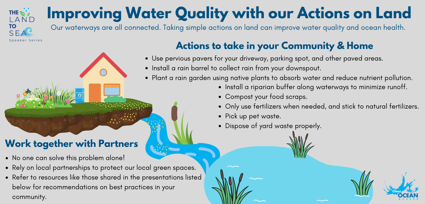 Graphic listing tips for improving water quality by taking responsible care of your lawn